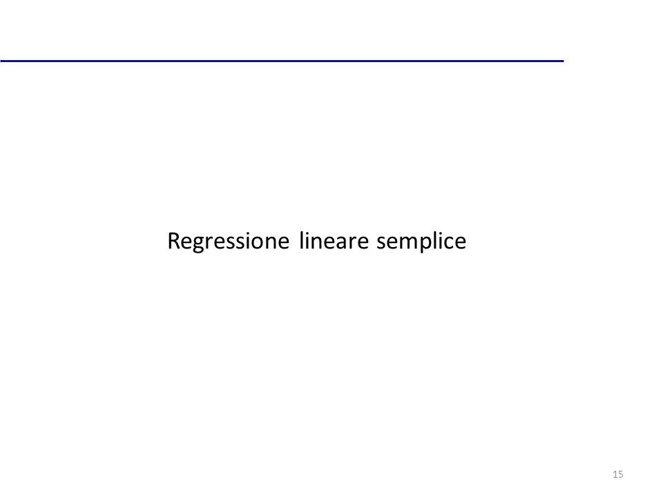 15 Regressione lineare semplice