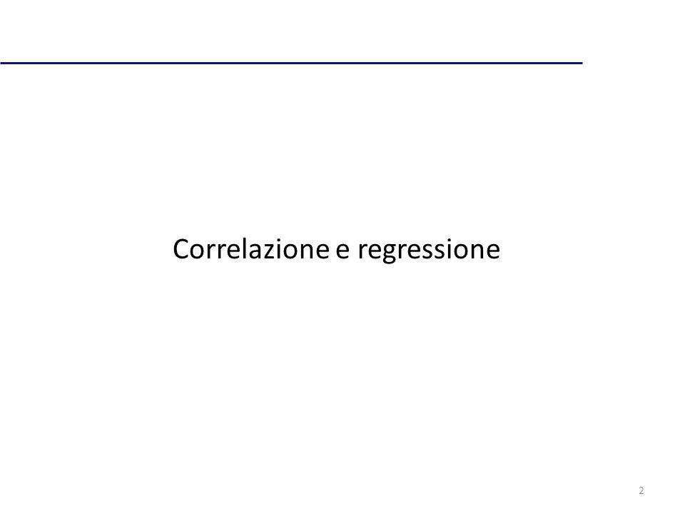 23 Il modello di regressione: stimare i 2 parametri INTERCETTA y= a + bx x y Intercetta (a) Sono le medie di X e Y rispettivamente