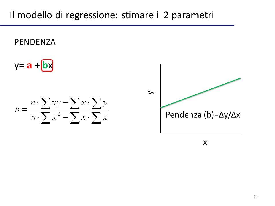 22 Il modello di regressione: stimare i 2 parametri PENDENZA y= a + bx x y Pendenza (b)=Δy/Δx