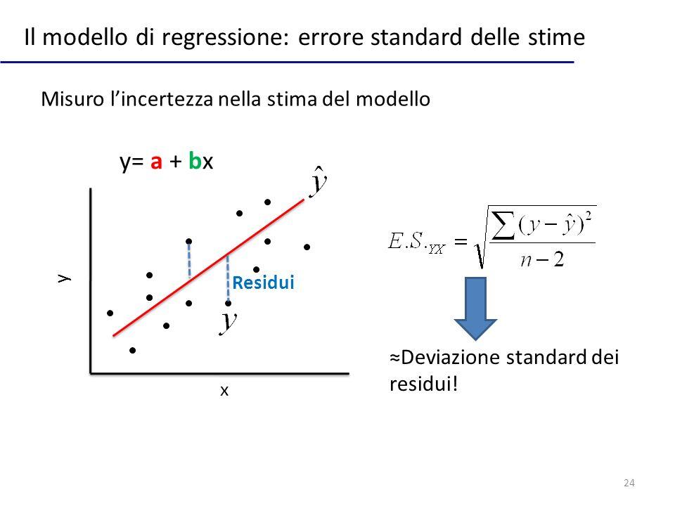 24 Il modello di regressione: errore standard delle stime y= a + bx x y Residui Deviazione standard dei residui.