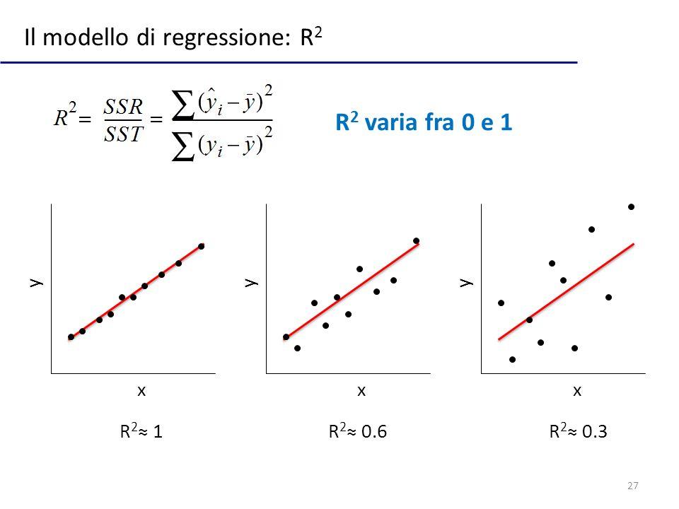 27 Il modello di regressione: R 2 y x R 2 varia fra 0 e 1 yy xx R 2 1R 2 0.6R 2 0.3