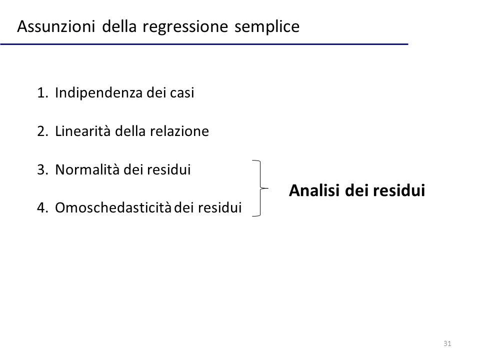 31 Assunzioni della regressione semplice 1.Indipendenza dei casi 2.Linearità della relazione 3.Normalità dei residui 4.Omoschedasticità dei residui Analisi dei residui