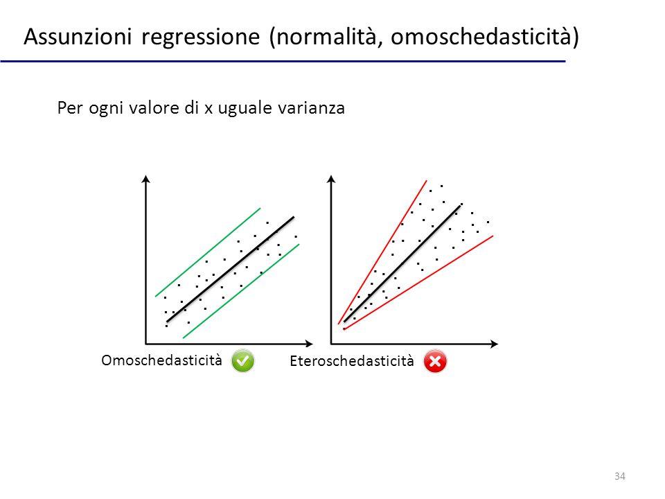 34 Assunzioni regressione (normalità, omoschedasticità) Per ogni valore di x uguale varianza Omoschedasticità Eteroschedasticità