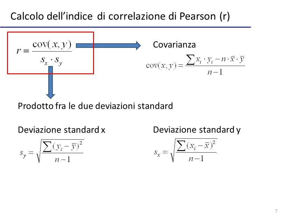 7 Calcolo dellindice di correlazione di Pearson (r) Deviazione standard x Deviazione standard y Covarianza Prodotto fra le due deviazioni standard