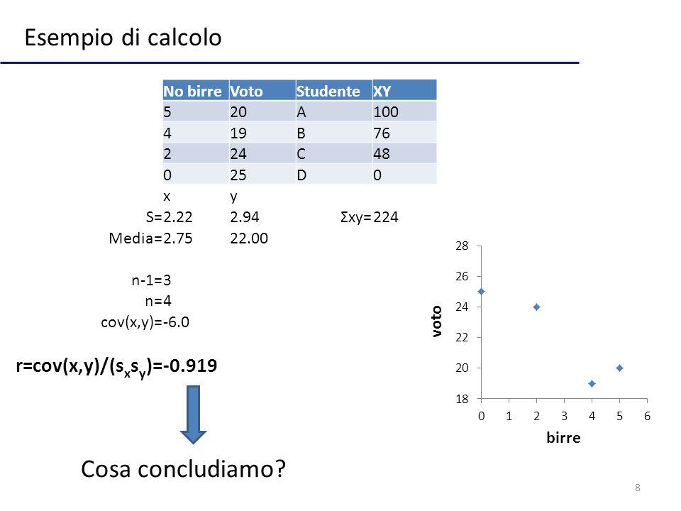 29 Prima di usare il modello di regressione dobbiamo testare se la pendenza è diversa da 0
