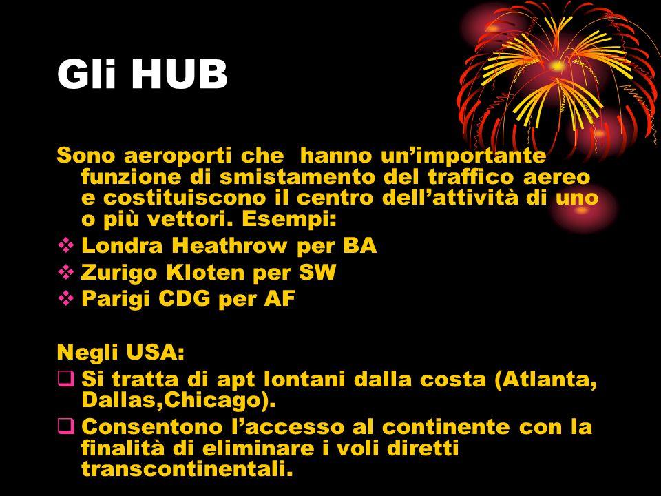 Gli HUB Sono aeroporti che hanno unimportante funzione di smistamento del traffico aereo e costituiscono il centro dellattività di uno o più vettori.