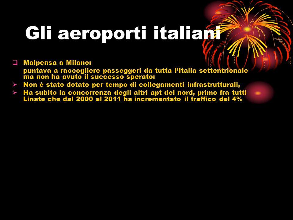 Gli aeroporti italiani Malpensa a Milano: puntava a raccogliere passeggeri da tutta lItalia settentrionale ma non ha avuto il successo sperato: Non è