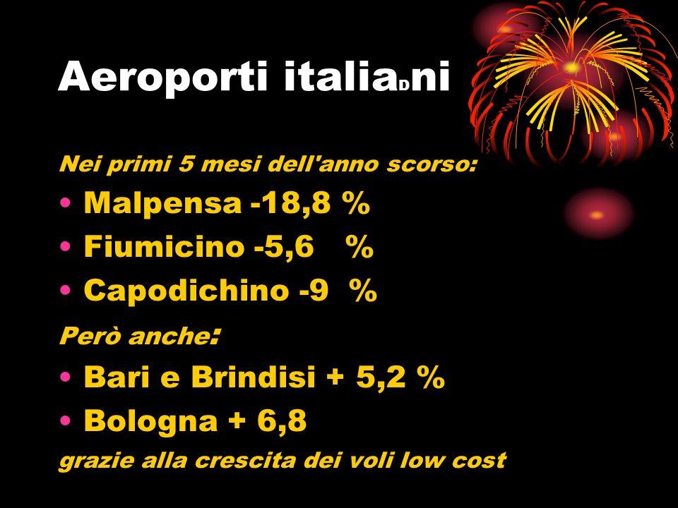 Aeroporti italia D ni Nei primi 5 mesi dell'anno scorso: Malpensa -18,8 % Fiumicino -5,6 % Capodichino -9 % Però anche : Bari e Brindisi + 5,2 % Bolog