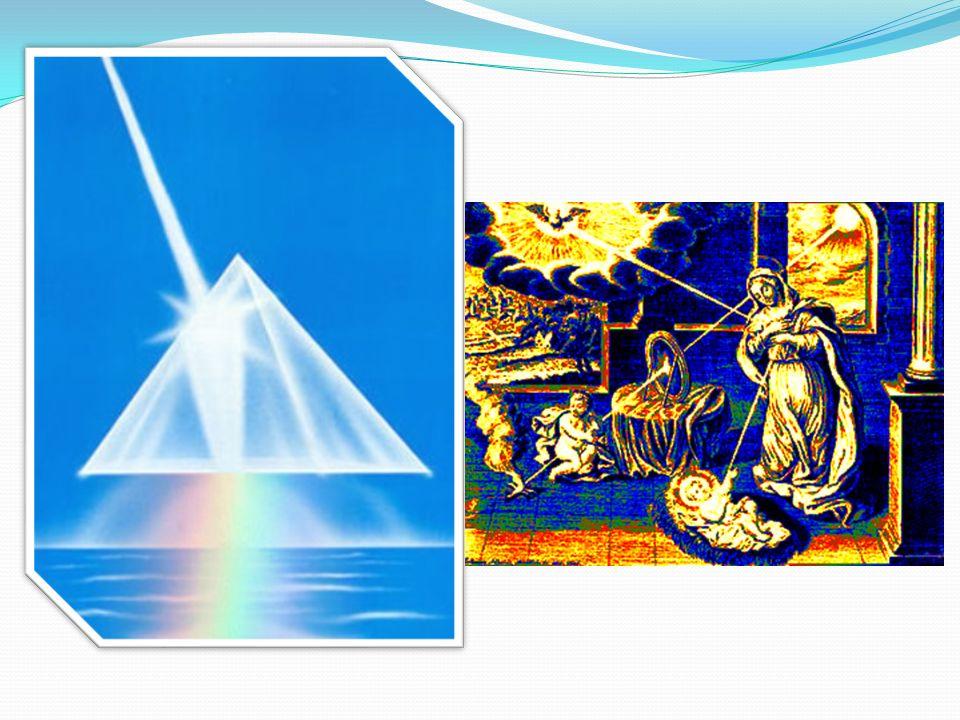 Maria è colei che coltiva la Scienza e che dona la Scienza Capacità divina+ assidua e disciplinata volontà umana Questa capacità scientifica era necessaria per Maria fu langelo che laiutò ad essere scienziata, laiutò a contemplare Dio e le cose di Dio in Cristo.