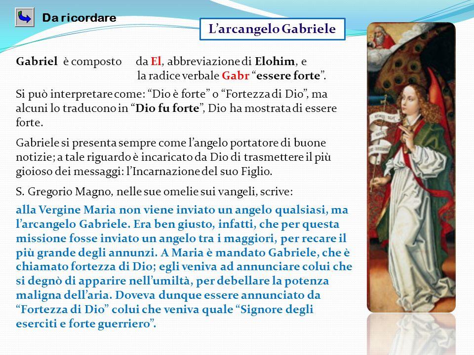 Gabriel è composto da El, abbreviazione di Elohim, e la radice verbale Gabr essere forte. Si può interpretare come: Dio è forte o Fortezza di Dio, ma
