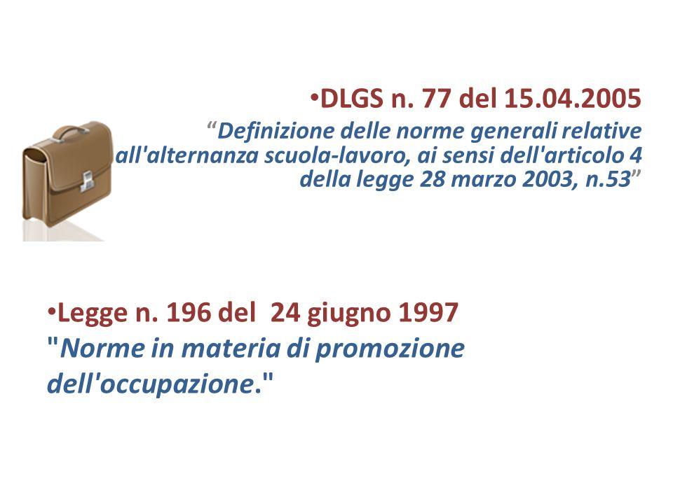 Legge n. 196 del 24 giugno 1997