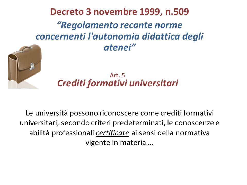 Le università possono riconoscere come crediti formativi universitari, secondo criteri predeterminati, le conoscenze e abilità professionali certifica