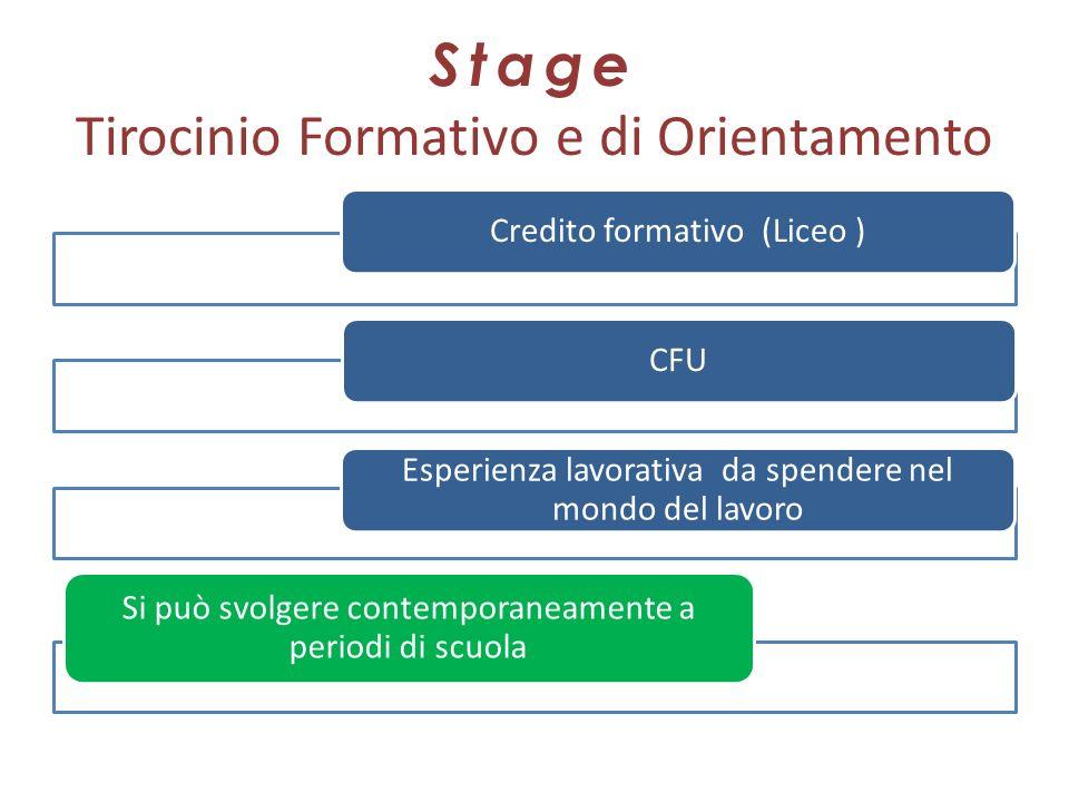 Stage Tirocinio Formativo e di Orientamento Credito formativo (Liceo )CFU Esperienza lavorativa da spendere nel mondo del lavoro Si può svolgere conte