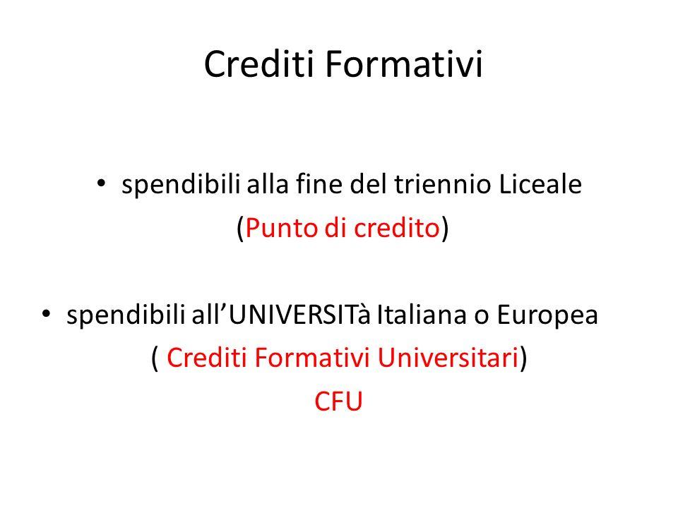 Crediti Formativi spendibili alla fine del triennio Liceale (Punto di credito) spendibili allUNIVERSITà Italiana o Europea ( Crediti Formativi Univers