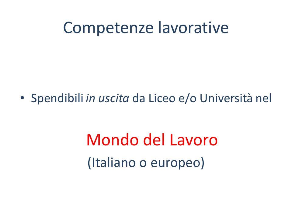 Crediti Formativi Competenze lavorative Maturità Università Lavoro