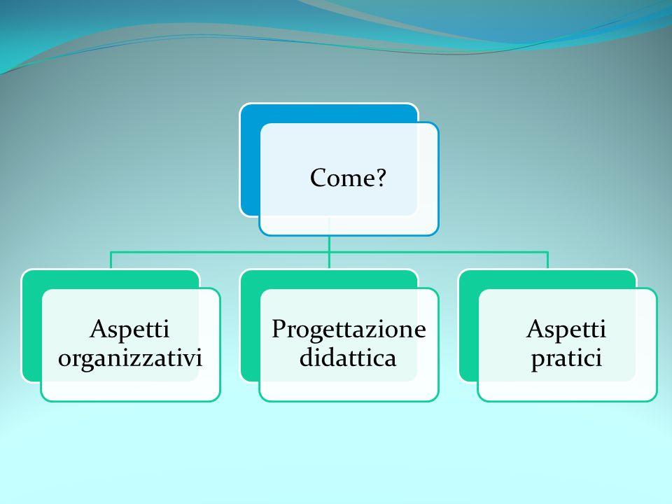 Come Aspetti organizzativi Progettazione didattica Aspetti pratici