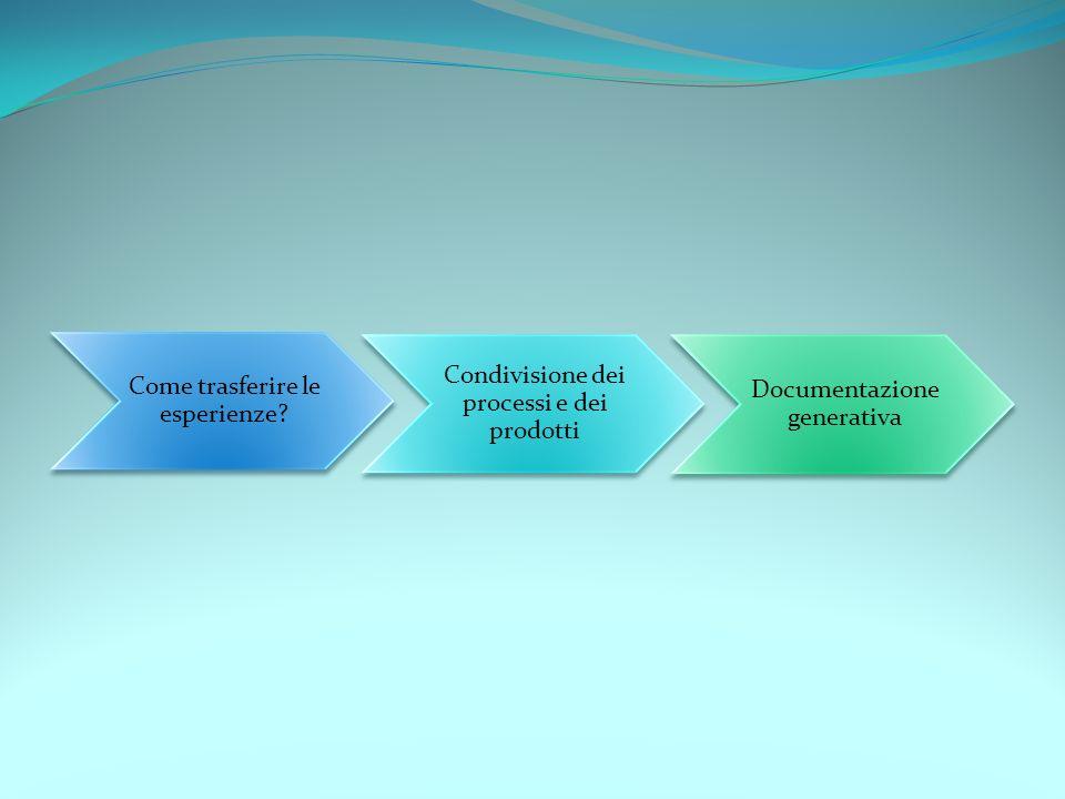 Come trasferire le esperienze Condivisione dei processi e dei prodotti Documentazione generativa