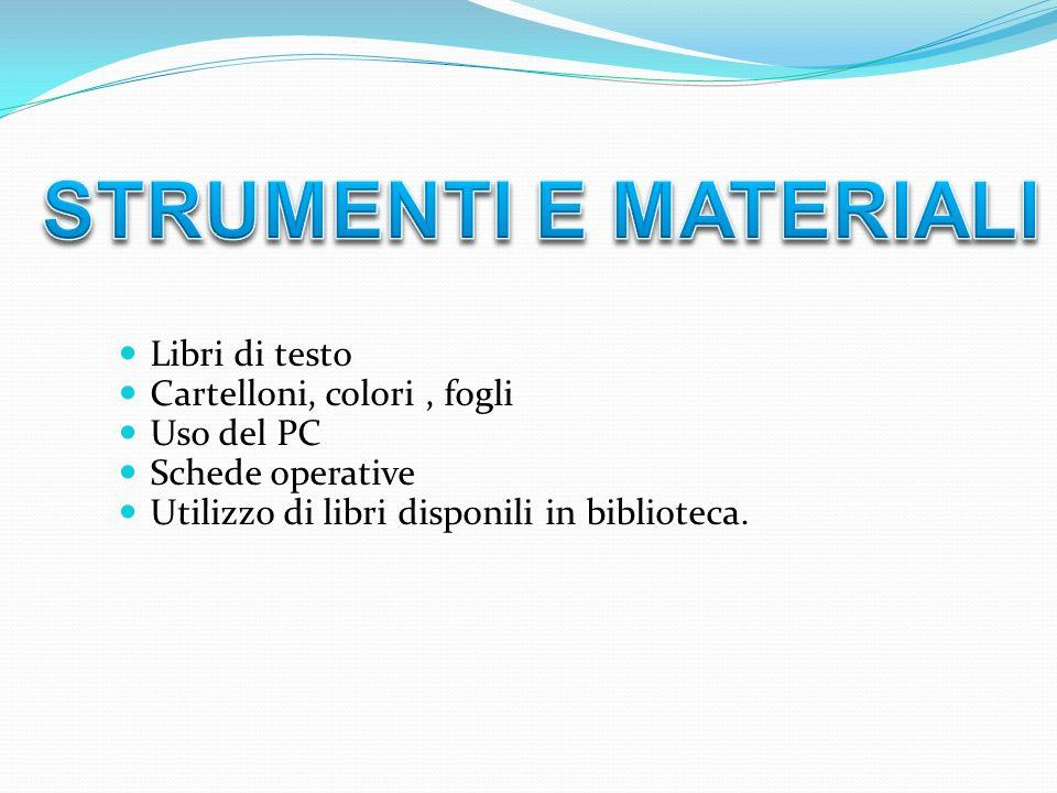 Libri di testo Cartelloni, colori, fogli Uso del PC Schede operative Utilizzo di libri disponili in biblioteca.