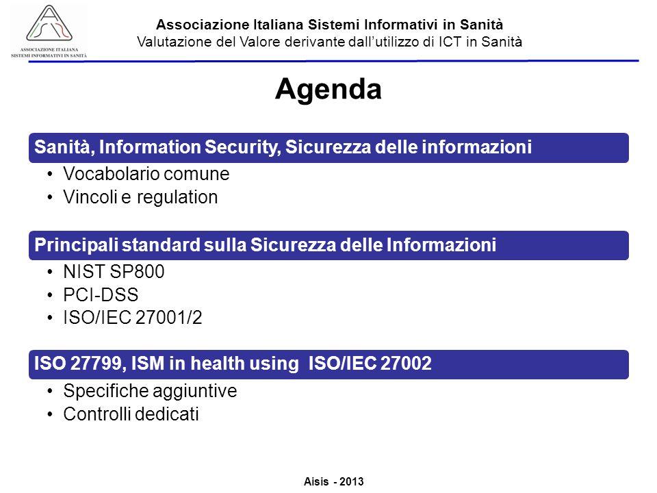 Aisis - 2013 Associazione Italiana Sistemi Informativi in Sanità Valutazione del Valore derivante dallutilizzo di ICT in Sanità Agenda Sanità, Informa