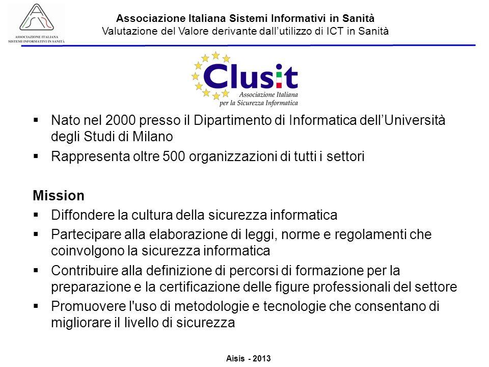 Aisis - 2013 Associazione Italiana Sistemi Informativi in Sanità Valutazione del Valore derivante dallutilizzo di ICT in Sanità Nato nel 2000 presso i