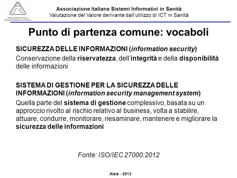 Aisis - 2013 Associazione Italiana Sistemi Informativi in Sanità Valutazione del Valore derivante dallutilizzo di ICT in Sanità Punto di partenza comu