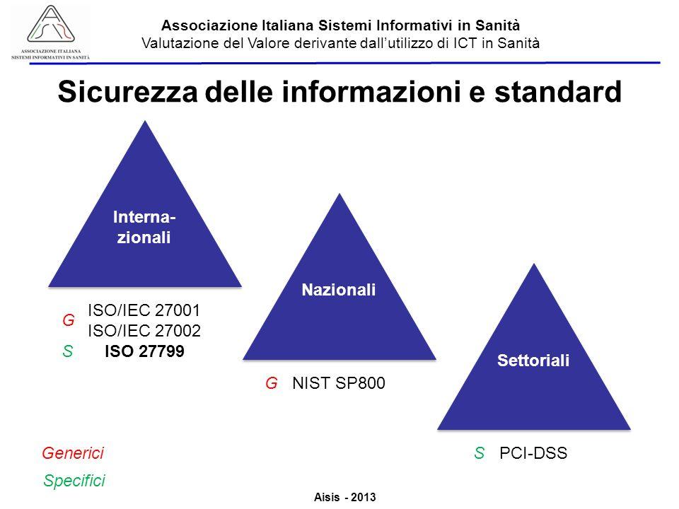 Aisis - 2013 Associazione Italiana Sistemi Informativi in Sanità Valutazione del Valore derivante dallutilizzo di ICT in Sanità Sicurezza delle inform