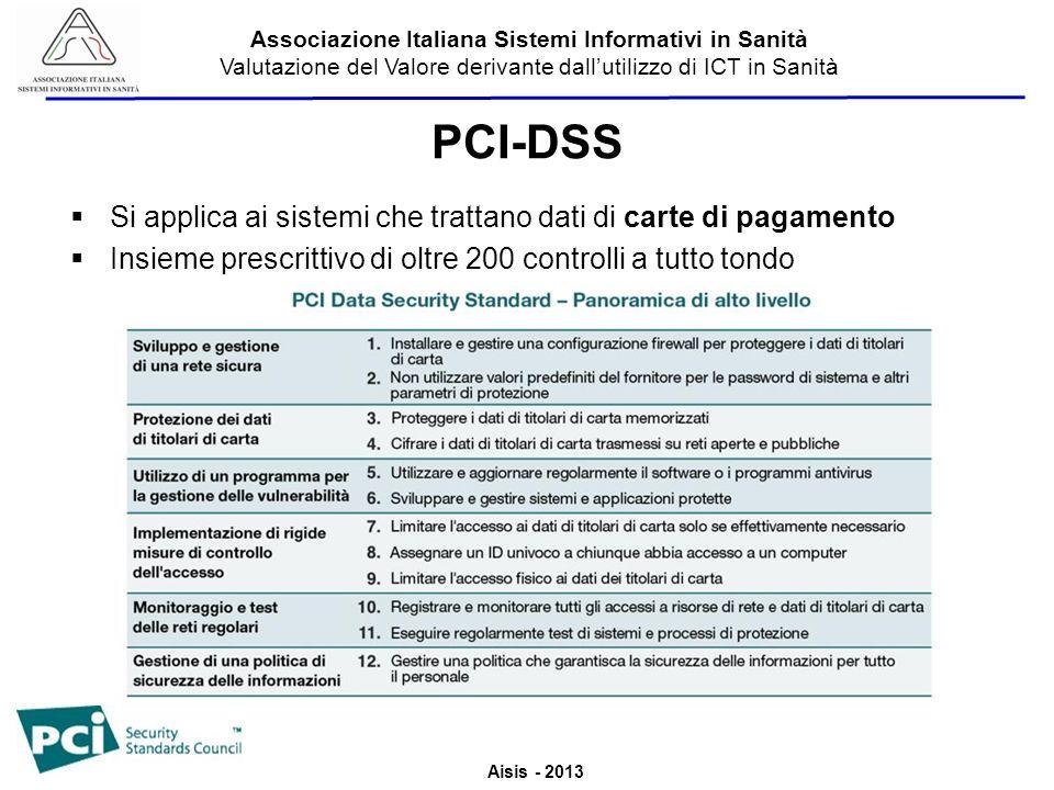 Aisis - 2013 Associazione Italiana Sistemi Informativi in Sanità Valutazione del Valore derivante dallutilizzo di ICT in Sanità PCI-DSS Si applica ai