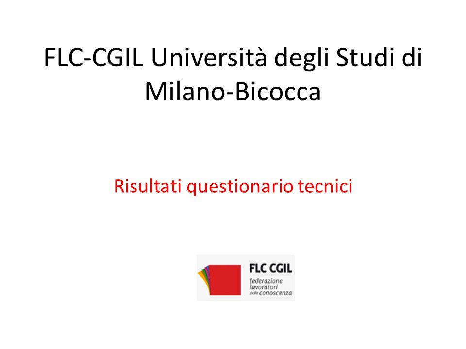 FLC-CGIL Università degli Studi di Milano-Bicocca Risultati questionario tecnici
