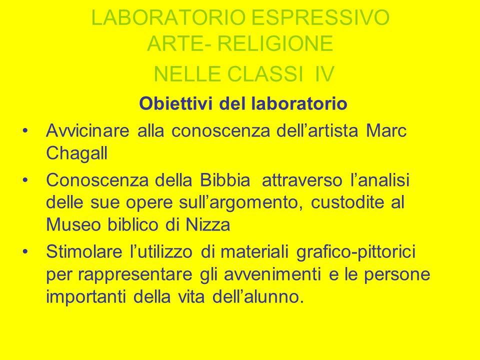 LABORATORIO ESPRESSIVO ARTE- RELIGIONE NELLE CLASSI IV Obiettivi del laboratorio Avvicinare alla conoscenza dellartista Marc Chagall Conoscenza della