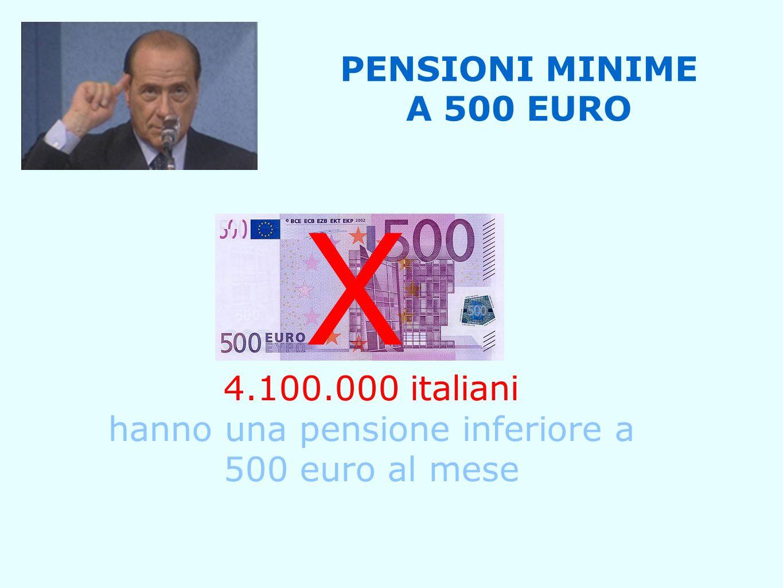 PENSIONI MINIME A 500 EURO 4.100.000 italiani hanno una pensione inferiore a 500 euro al mese X