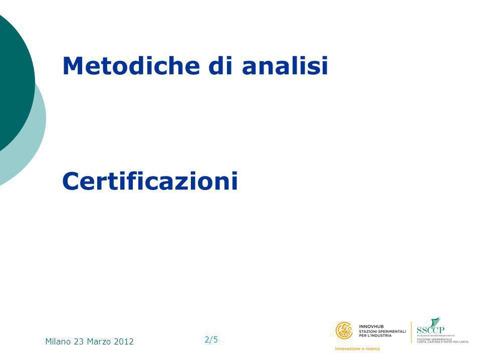 Milano 23 Marzo 2012. …………………………………………………… Metodiche di analisi Certificazioni 2/5