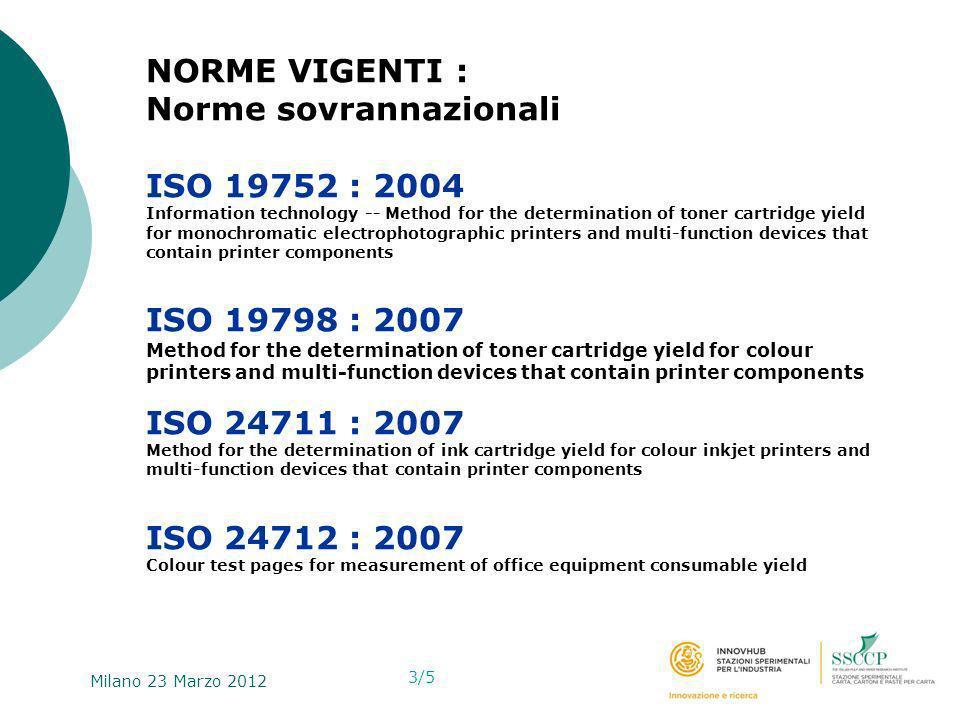 Milano 23 Marzo 2012.