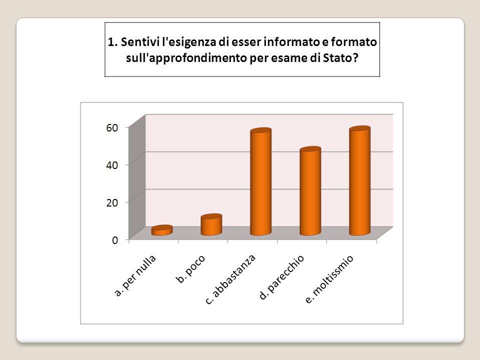 1. Sentivi l esigenza di esser informato e formato sull approfondimento per esame di Stato?