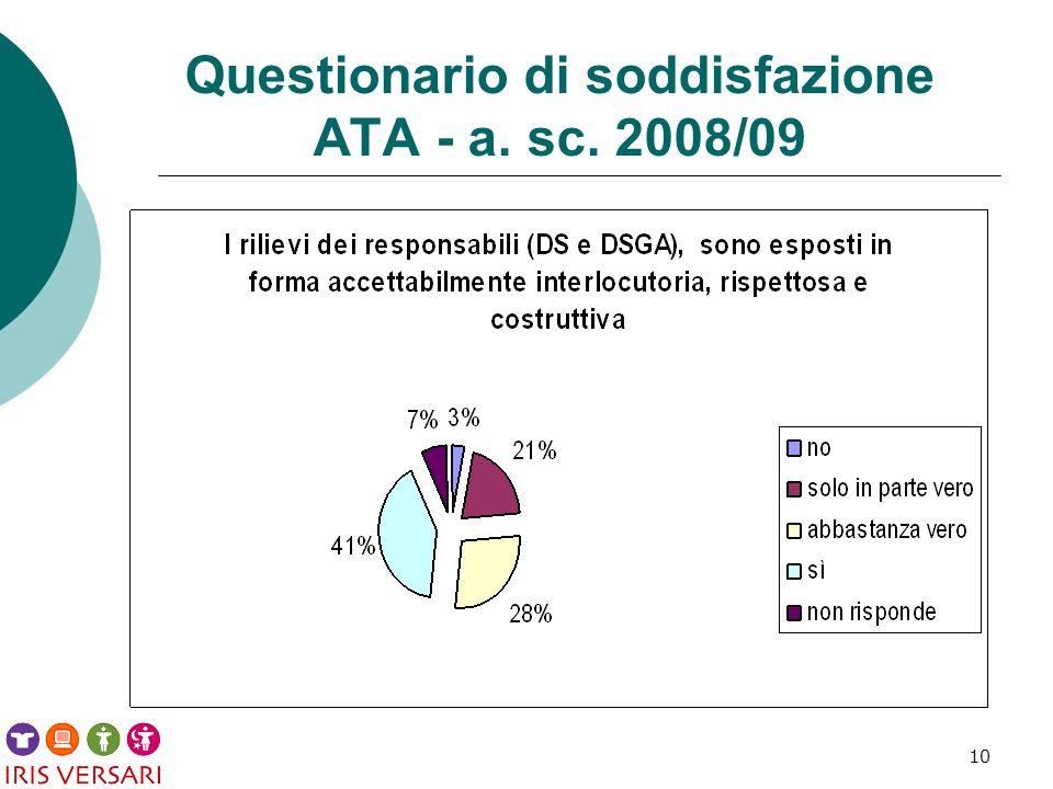 10 Questionario di soddisfazione ATA - a. sc. 2008/09