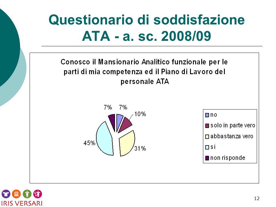 12 Questionario di soddisfazione ATA - a. sc. 2008/09