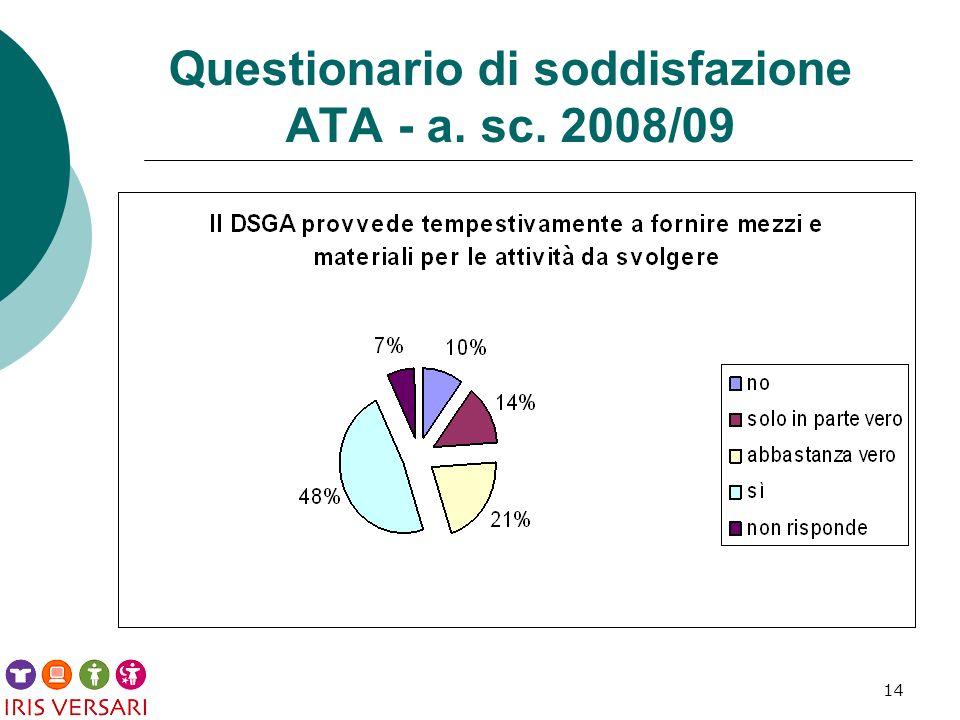 14 Questionario di soddisfazione ATA - a. sc. 2008/09
