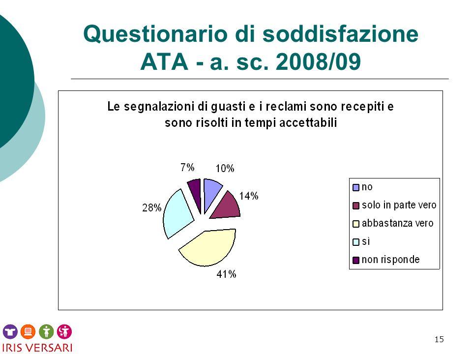 15 Questionario di soddisfazione ATA - a. sc. 2008/09