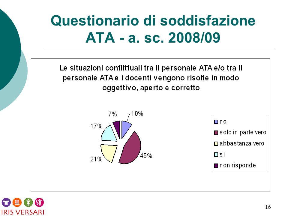 16 Questionario di soddisfazione ATA - a. sc. 2008/09