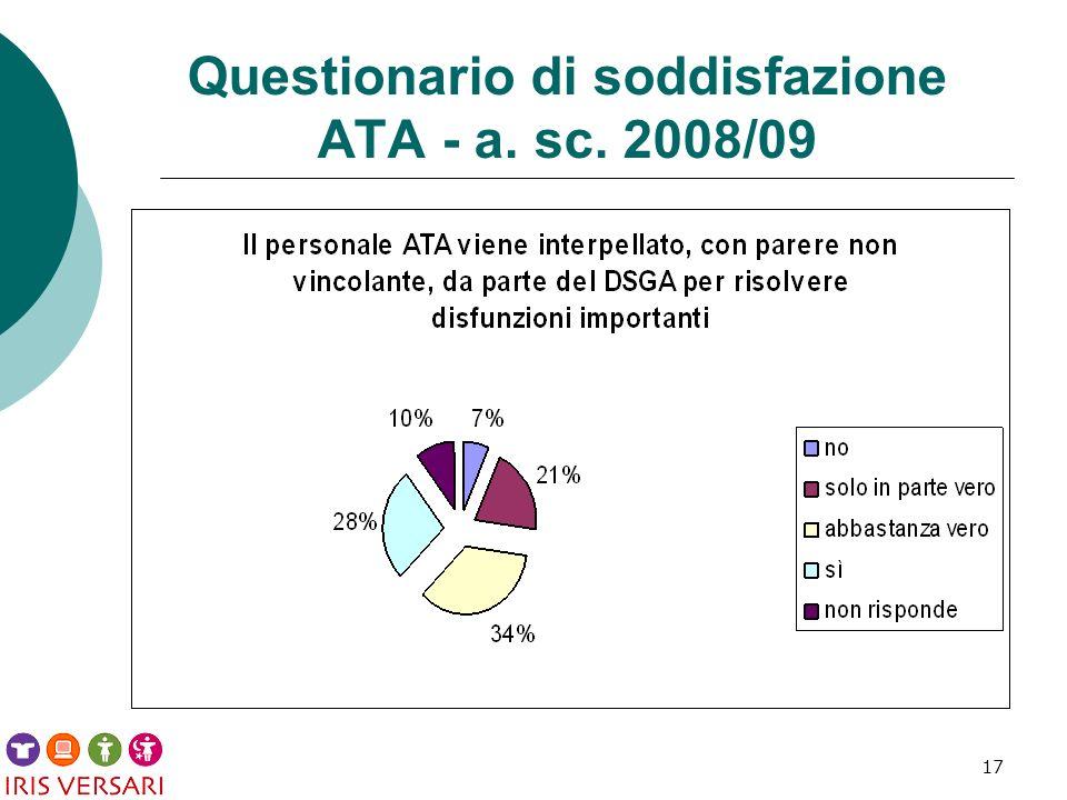 17 Questionario di soddisfazione ATA - a. sc. 2008/09