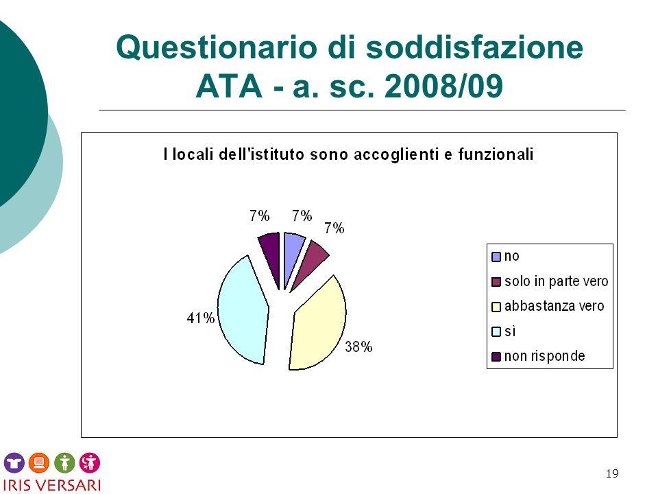 19 Questionario di soddisfazione ATA - a. sc. 2008/09