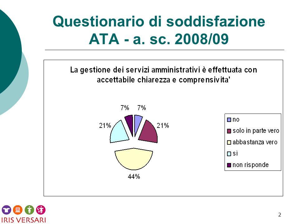 2 Questionario di soddisfazione ATA - a. sc. 2008/09