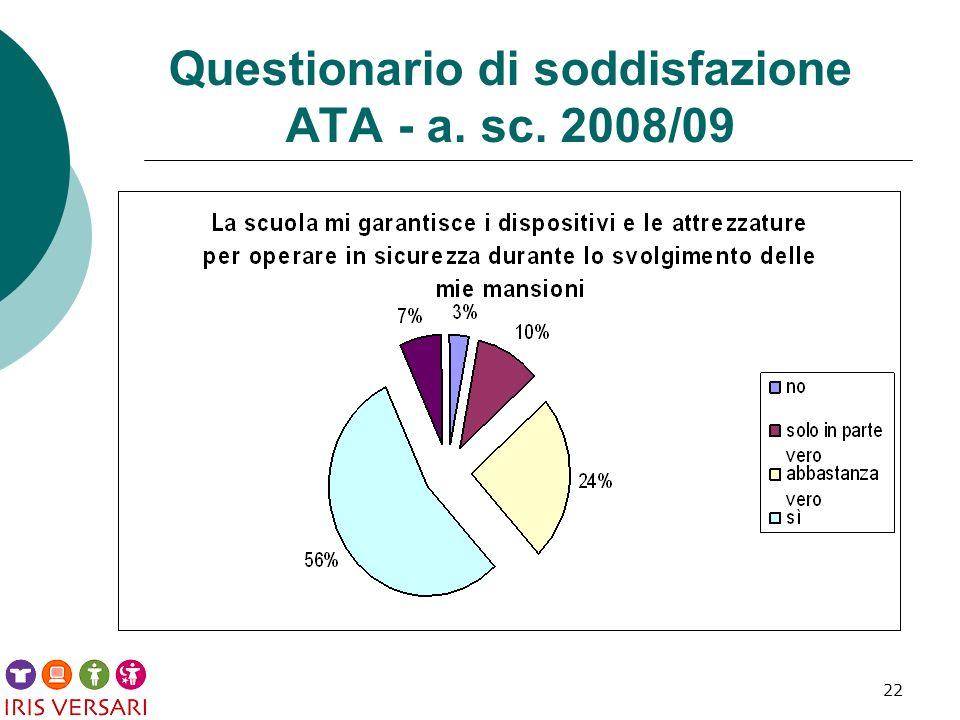 22 Questionario di soddisfazione ATA - a. sc. 2008/09
