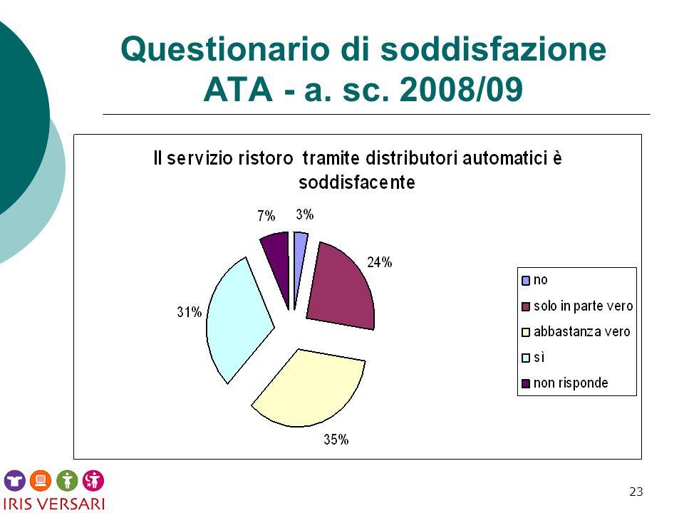 23 Questionario di soddisfazione ATA - a. sc. 2008/09