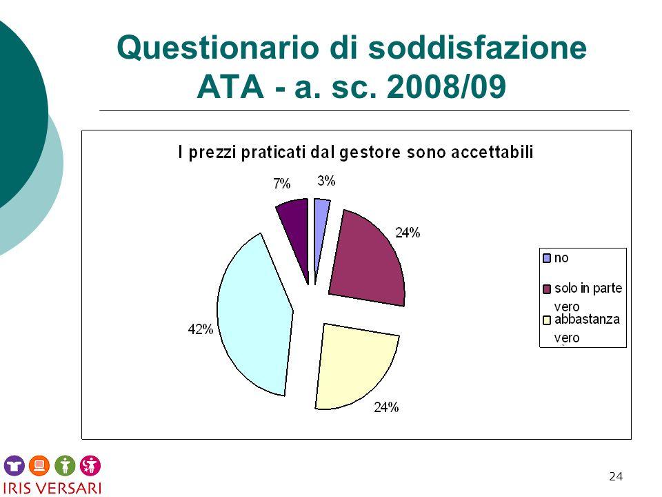 24 Questionario di soddisfazione ATA - a. sc. 2008/09