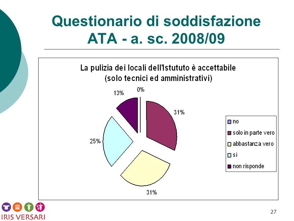 27 Questionario di soddisfazione ATA - a. sc. 2008/09