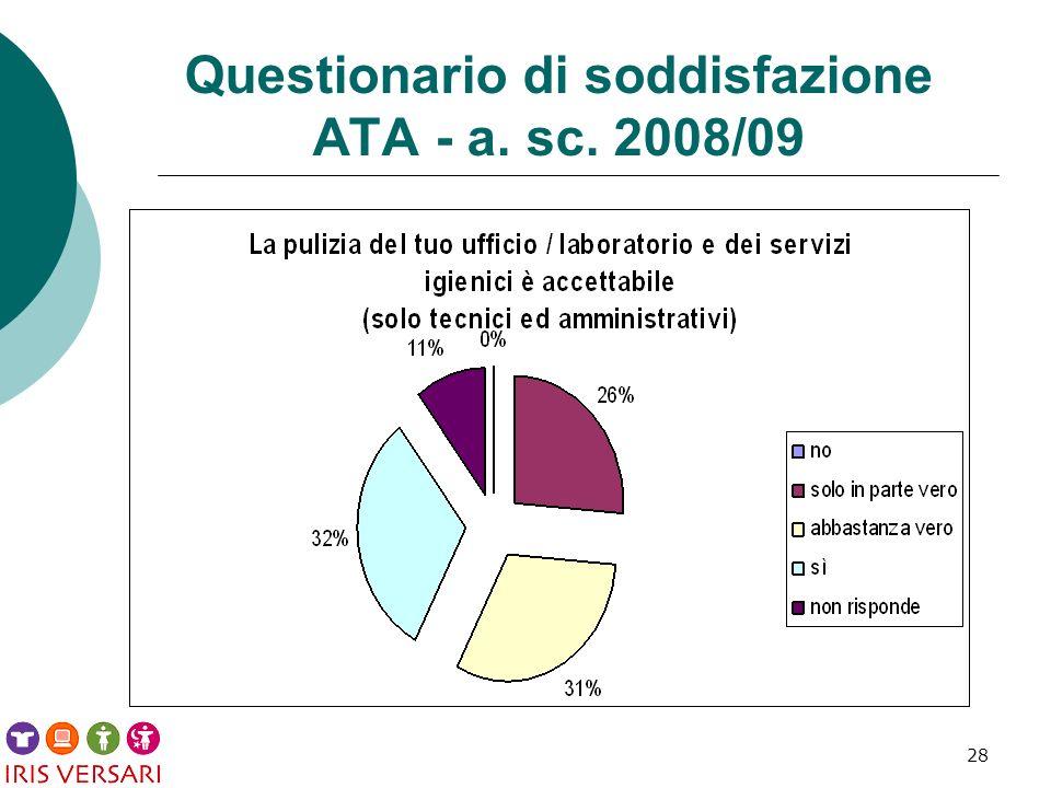 28 Questionario di soddisfazione ATA - a. sc. 2008/09