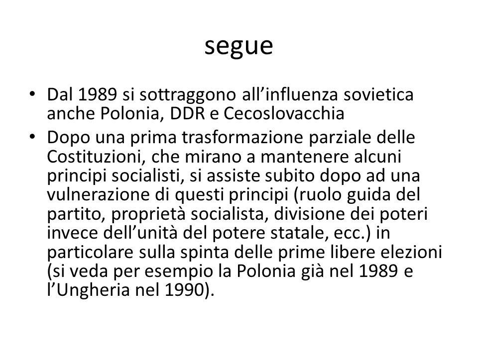 segue Dal 1989 si sottraggono allinfluenza sovietica anche Polonia, DDR e Cecoslovacchia Dopo una prima trasformazione parziale delle Costituzioni, che mirano a mantenere alcuni principi socialisti, si assiste subito dopo ad una vulnerazione di questi principi (ruolo guida del partito, proprietà socialista, divisione dei poteri invece dellunità del potere statale, ecc.) in particolare sulla spinta delle prime libere elezioni (si veda per esempio la Polonia già nel 1989 e lUngheria nel 1990).