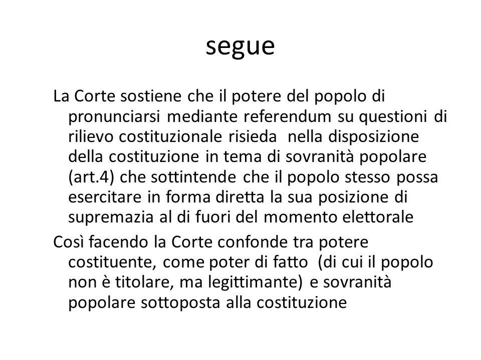 segue La Corte sostiene che il potere del popolo di pronunciarsi mediante referendum su questioni di rilievo costituzionale risieda nella disposizione