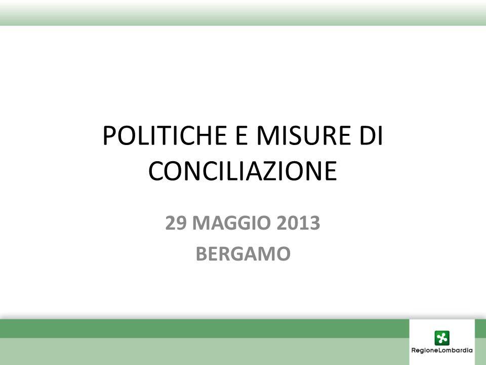 POLITICHE E MISURE DI CONCILIAZIONE 29 MAGGIO 2013 BERGAMO