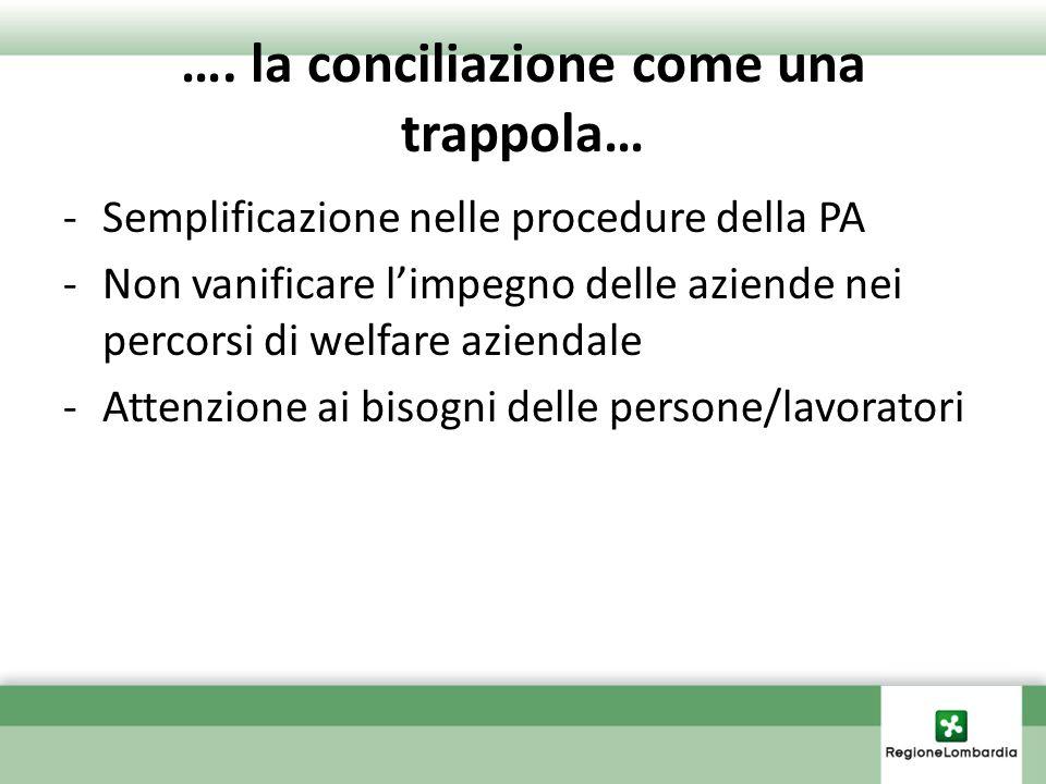 …. la conciliazione come una trappola… -Semplificazione nelle procedure della PA -Non vanificare limpegno delle aziende nei percorsi di welfare aziend